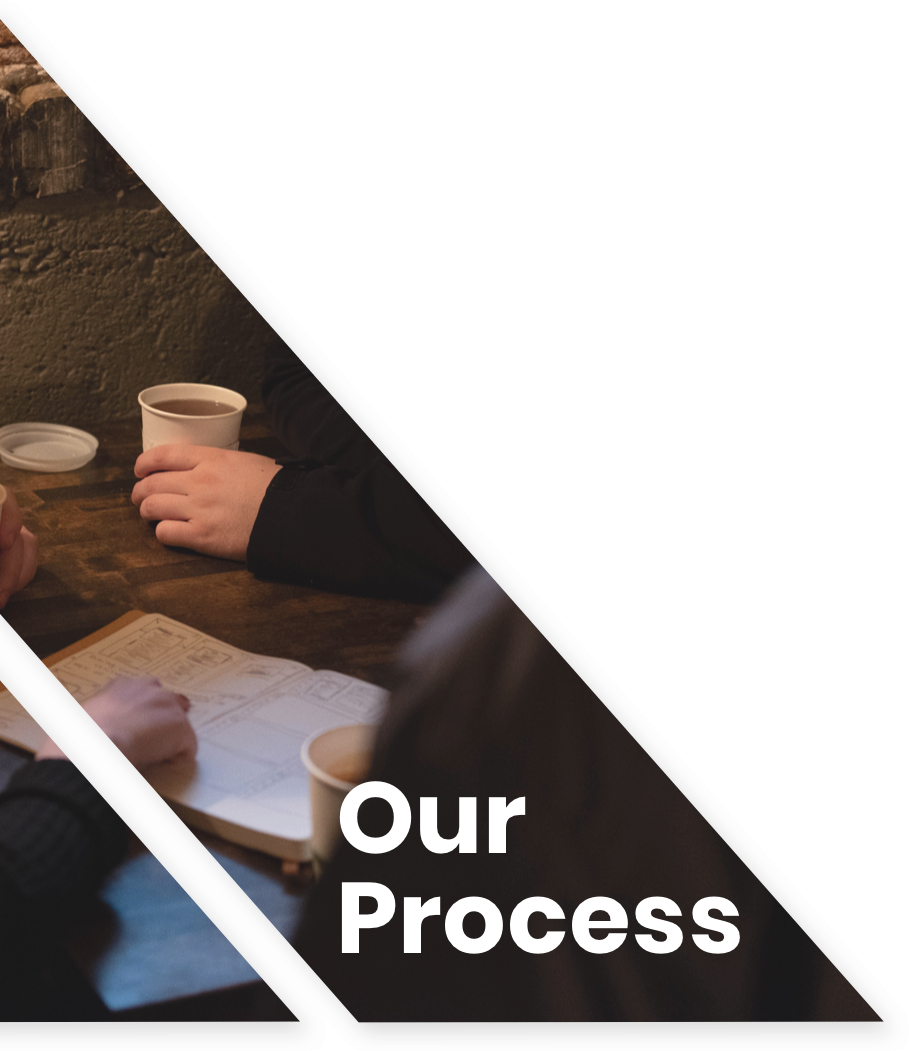 Our Processes at Kyros Digital