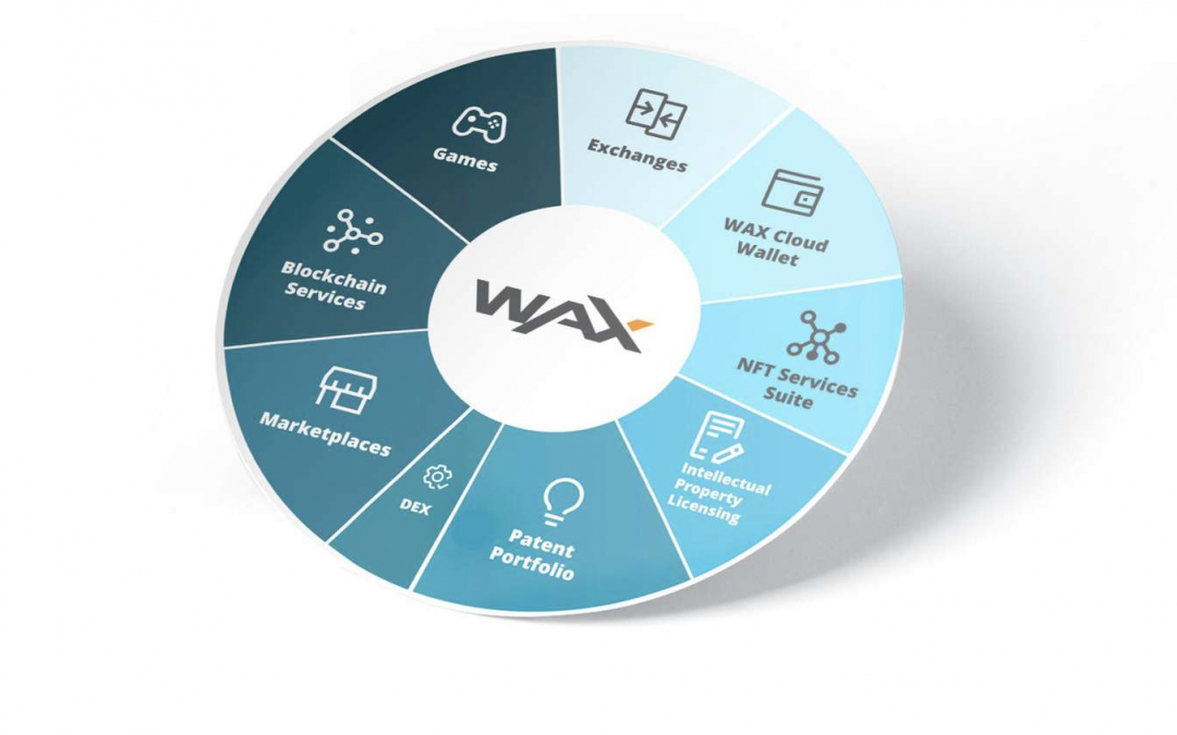 Why brands are using WAX to launch their NFT projects